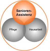 Zertifizierter-Senioren-Assistent_Ploener-Modell